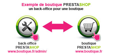 boutique-prestashop_un-back-office-prestashop-pour-une-boutique-prestashop