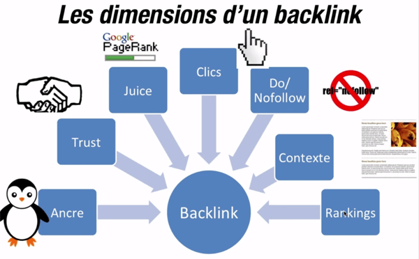 dimensions-d'un-backlink