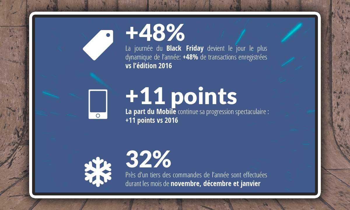 e-commerce-en-2018-montee-puissance-black-friday