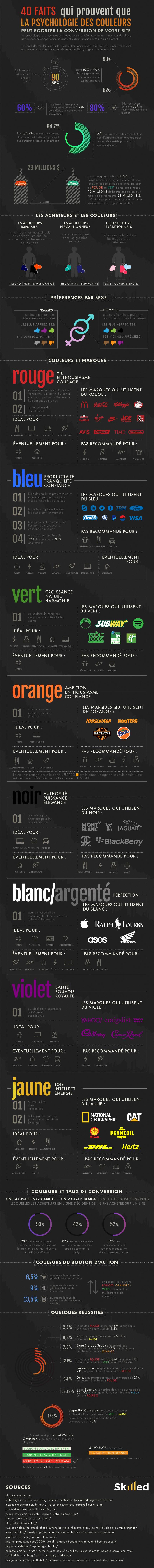 infographie-sur-la-psychologie-couleurs