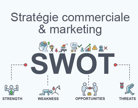 strategie-commerciale-marketing-swot